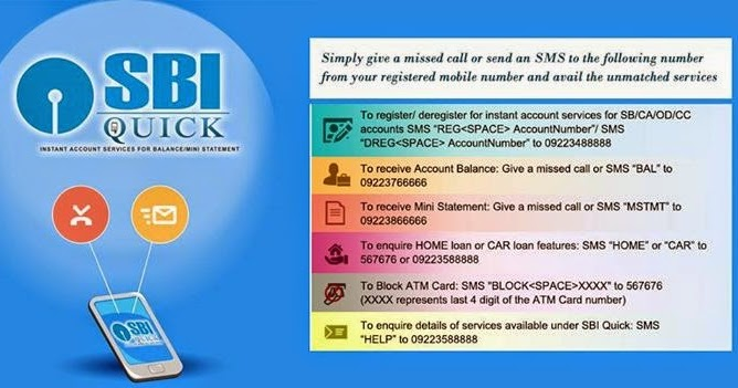 SBI Mini Statement By App, SMS & Missed Call Toll Free